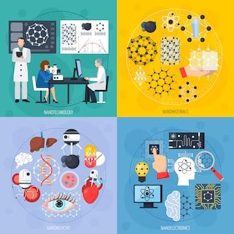 Nanotecnologie design concept
