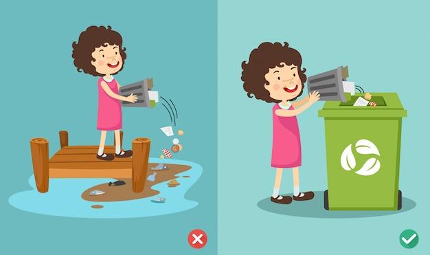 Non gettare rifiuti sul fiume, sbagliato e giusto.