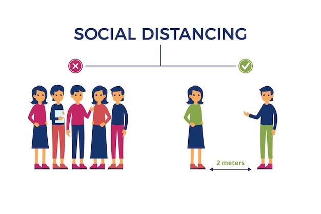 Non stare vicino ad altre persone infografiche