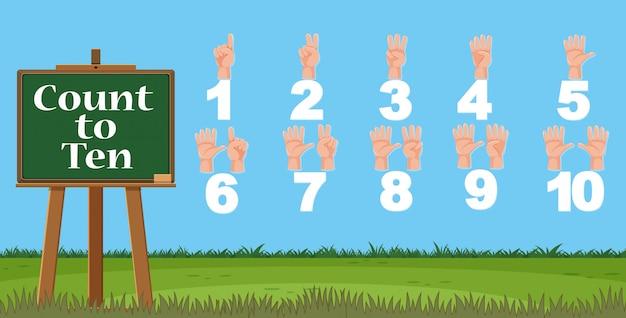 Numero da uno a dieci con il conteggio delle dita con il cielo