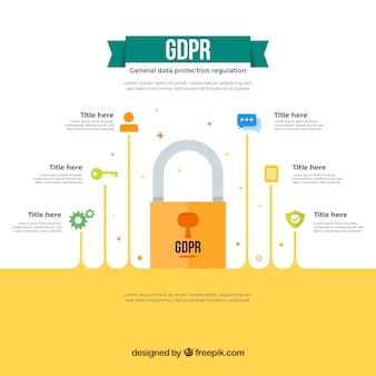 Nuova infografica gdpr con design piatto