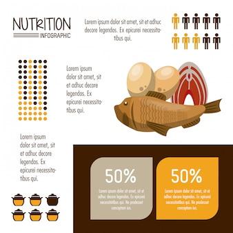 Nutrizione e infografica alimentare