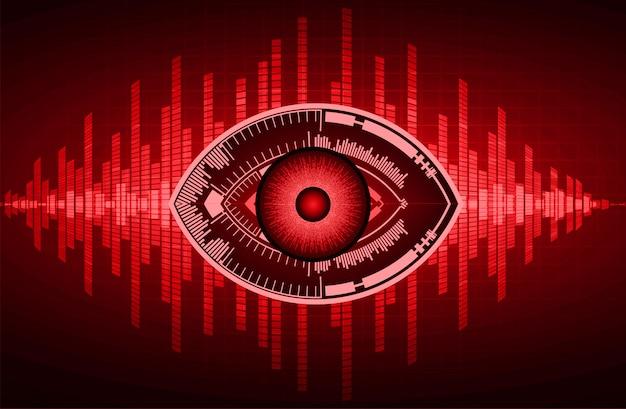 Occhi rossi circuito cyber tecnologia futura sfondo