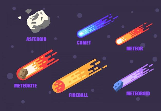 Oggetti spaziali asteroide, cometa, meteora, palla di fuoco, meteorite e meteoroide.