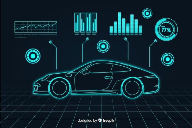 Ologramma futuristico di un'auto