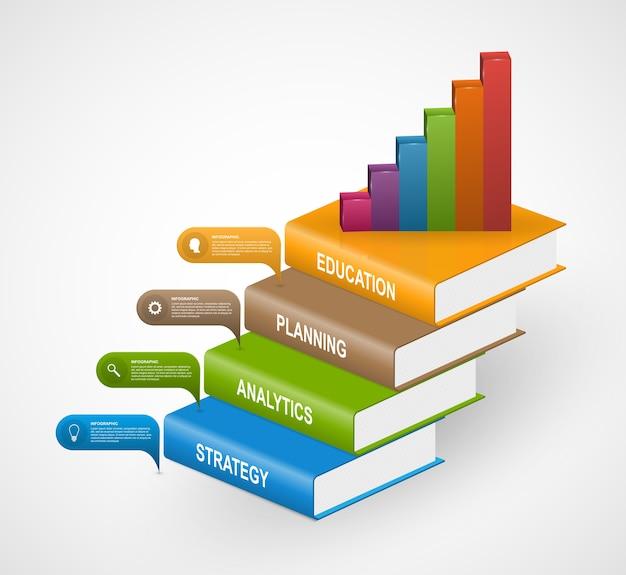 Opzione di passaggio di libri di educazione infografica.