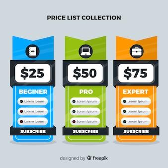 Pacchetto prezzi flat list