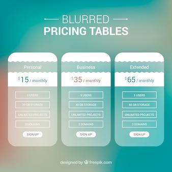 Pacchetto prezzi
