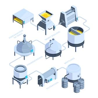 Paesaggio isometrico del birrificio. produzione di birra