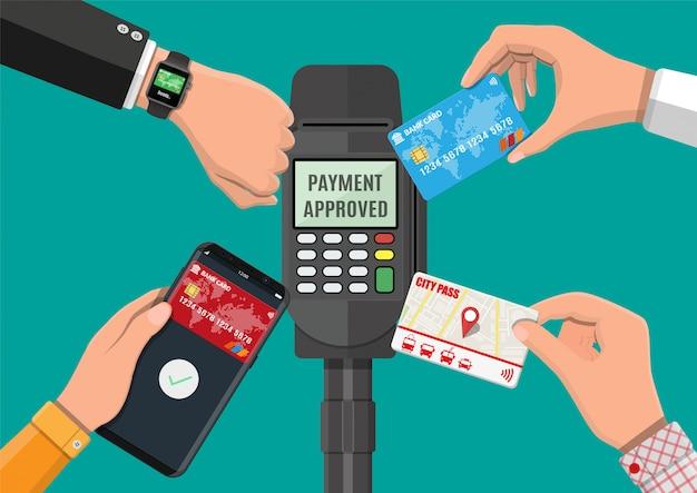 Pagamenti wireless, senza contatto o senza contanti