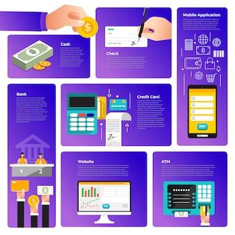 Pagamento del concetto. metodo di pagamento e opzione o canale per trasferire denaro. illustrare.