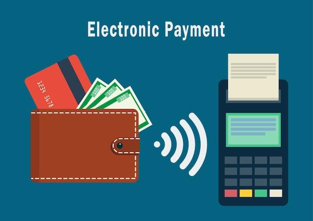 Pagamento senza fili o elaborazione della carta di credito.