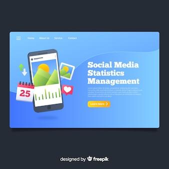 Pagina di destinazione dei social media