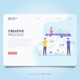 Pagina di destinazione del processo creativo