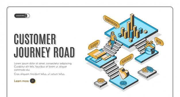 Pagina di destinazione isometrica della strada del viaggio del cliente.