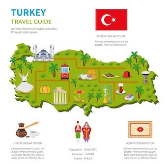 Pagina di guida di viaggio di infographics della turchia