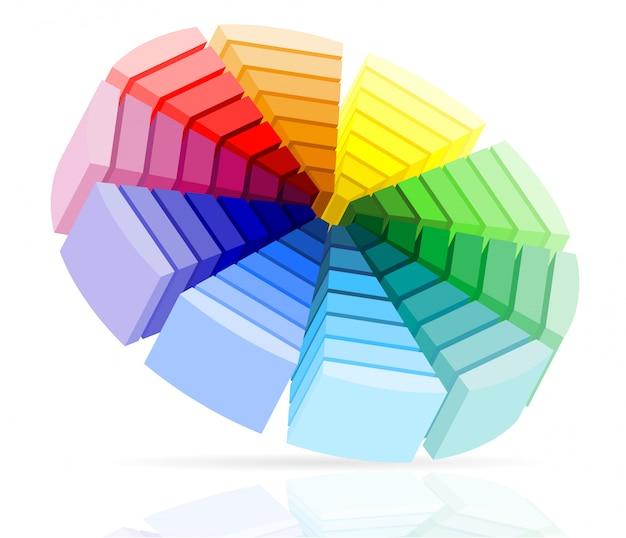 Palette dei colori