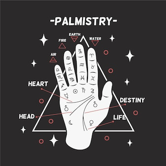 Palmistry leggi il tema