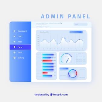 Pannello dashboard di amministrazione con stile sfumato