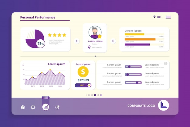 Pannello di visualizzazione infografica prestazioni personali