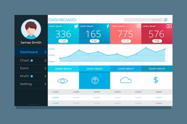 Pannello utente del dashboard con informazioni