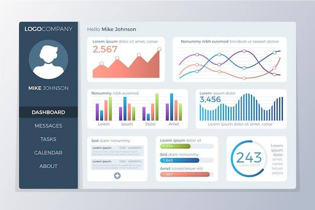 Pannello utente della dashboard della piattaforma online delle statistiche
