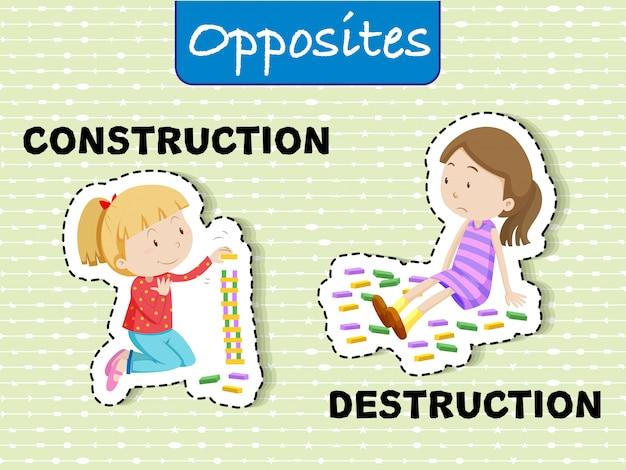 Parole opposte per costruzione e distruzione