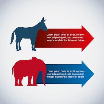 Partiti politici usa infografici