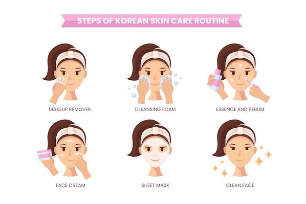 Passaggi della routine di cura della pelle coreana