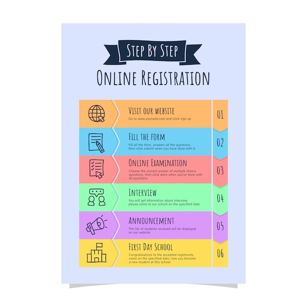 Passaggi di registrazione infografica