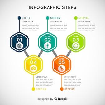 Passaggi infografica piatte