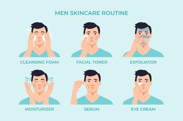 Passi della routine di cura della pelle degli uomini