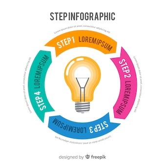 Passo infografica piatta