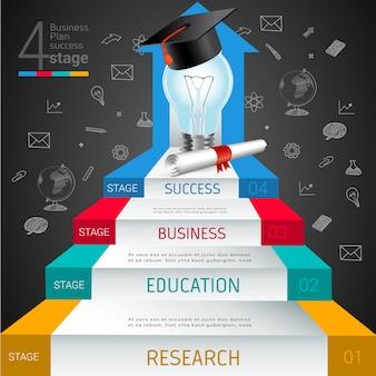 Passo istruzione libro aperto ingresso al successo.