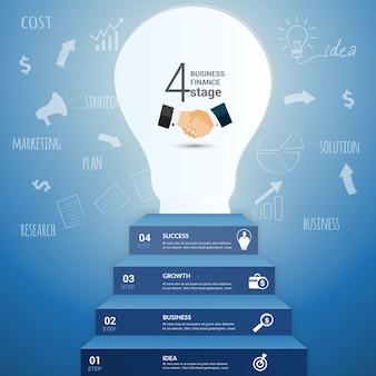 Passo lampadina idea infografica.