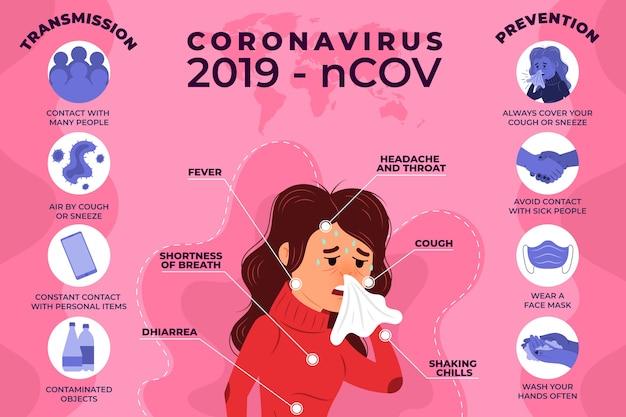 Persona infografica coronavirus con naso che cola