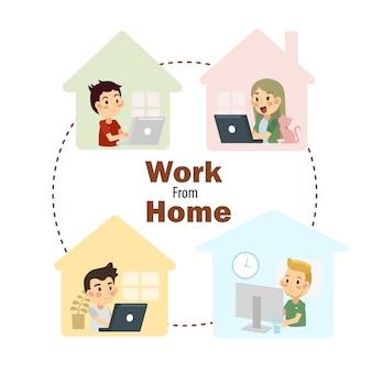 Persone a casa in quarantena. lavorare a casa, illustrazione di concetto. illustrazione di stile piatto