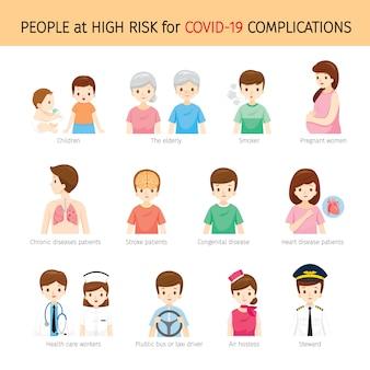 Persone ad alto rischio di malattia da coronavirus, serie di complicazioni covid-19