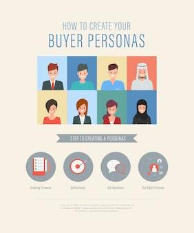 Persone che creano punti vendita acquirente infografica.