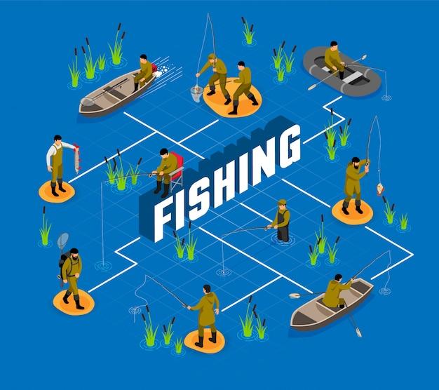 Pescatore con le attrezzature durante il pesce che cattura diagramma di flusso isometrico sul blu