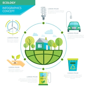 Pianeta ecologia infografica