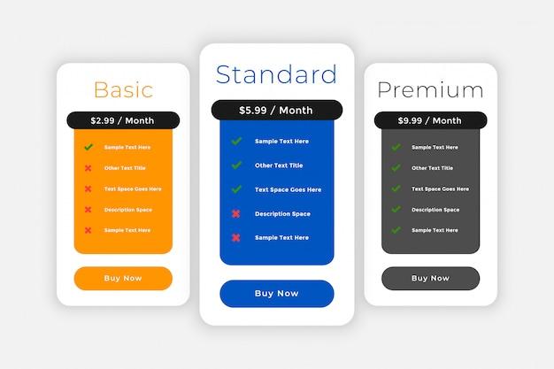 Piani web di abbonamento e modello web di confronto dei prezzi