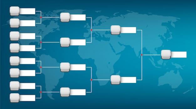 Pianificazione dei playoff con due modelli di conferenza.