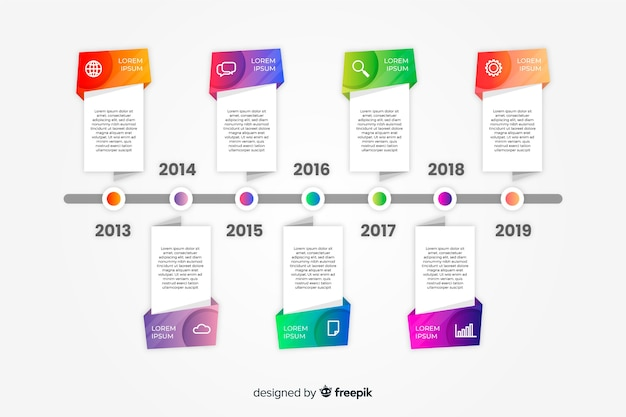 Piatto colorato infografica timeline gradiente