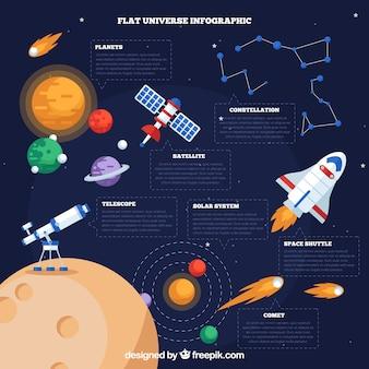 Piatto infografica galaxy