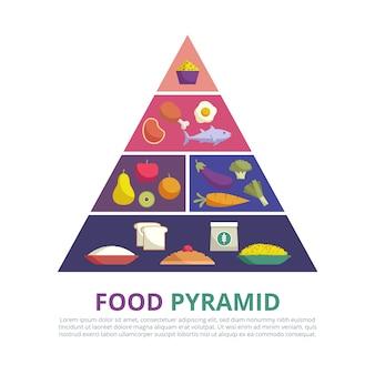 Piramide alimentare di concept design di nutrizione