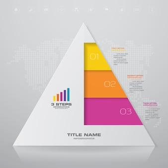 Piramide con spazio libero per il testo su ciascun livello.