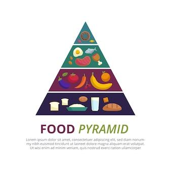 Piramide dell'alimento di stile di concetto di nutrizione
