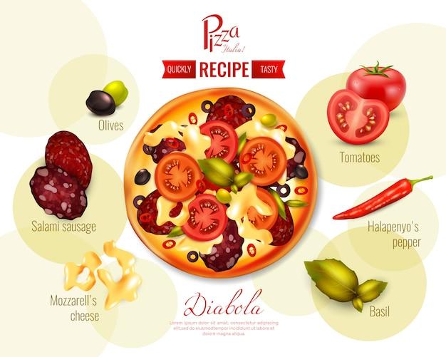 Pizza diabola ricetta illustrazione