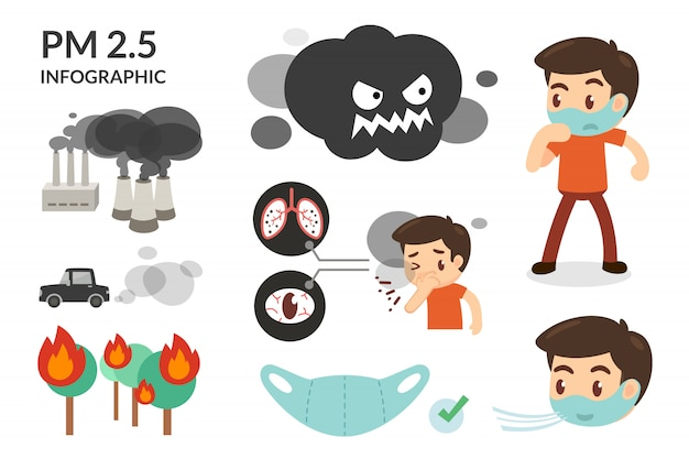 Pm 2.5 pericolo di pericolo di polvere infografica con maschera antipolvere indossando umana con polvere e fumo.